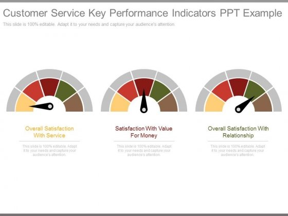 Customer Service Key Performance Indicators Ppt Example