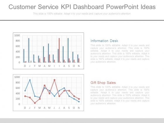 Customer Service Kpi Dashboard Powerpoint Ideas