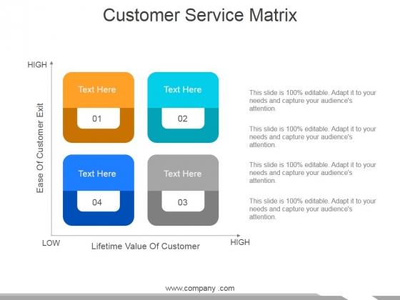 Customer Service Matrix Ppt PowerPoint Presentation Gallery Icon