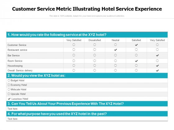 Customer Service Metric Illustrating Hotel Service Experience Ppt PowerPoint Presentation Portfolio Rules PDF