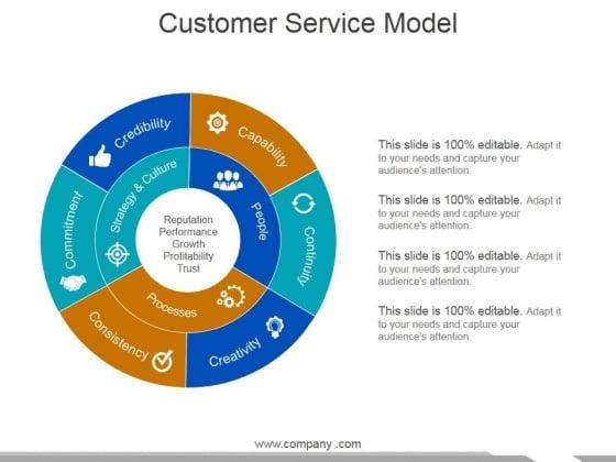 Customer Service Model Template 1 Ppt PowerPoint Presentation Summary Brochure