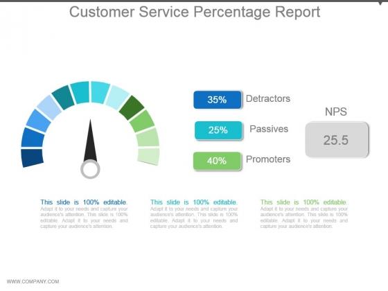 customer service percentage report powerpoint slide deck template