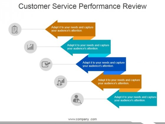Customer Service Performance Review Template 2 Ppt Powerpoint Presentation Ideas Powerpoint Templates