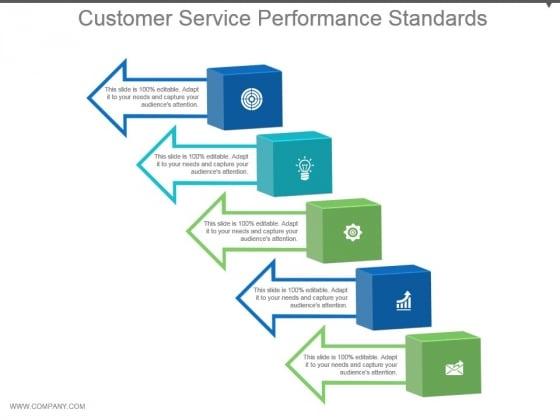 Customer Service Performance Standards Powerpoint Slide Designs