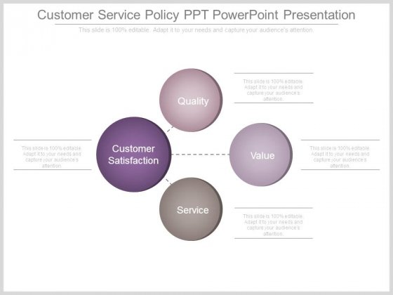 Customer Service Policy Ppt Powerpoint Presentation