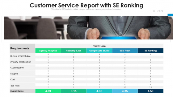 Customer Service Report With Se Ranking Ppt Pictures Clipart Images PDF