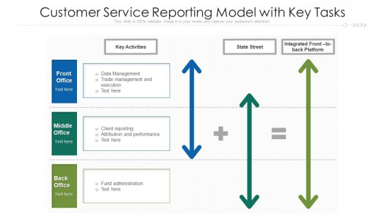 Customer Service Reporting Model With Key Tasks Ppt Summary Maker PDF