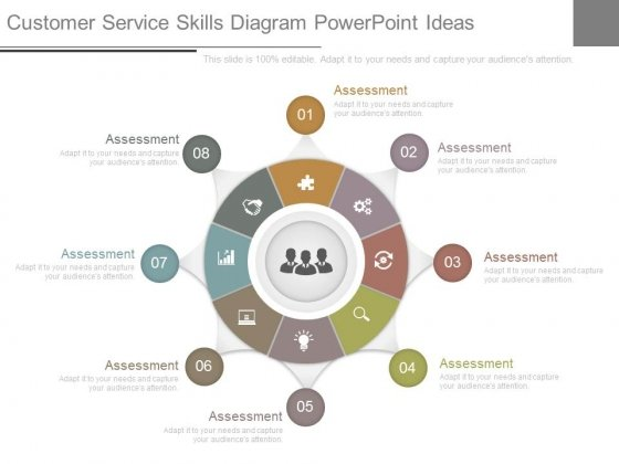 Customer Service Skills Diagram Powerpoint Ideas