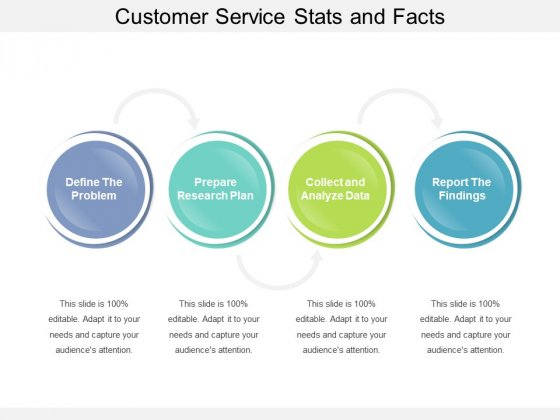 Customer Service Stats And Facts Ppt PowerPoint Presentation Gallery Design Inspiration PDF