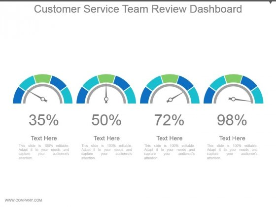 Customer Service Team Review Dashboard Powerpoint Slide Rules