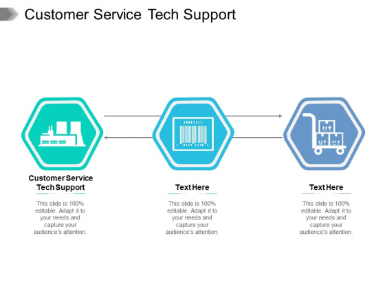Customer Service Tech Support Ppt PowerPoint Presentation Infographic Template Vector Cpb Pdf