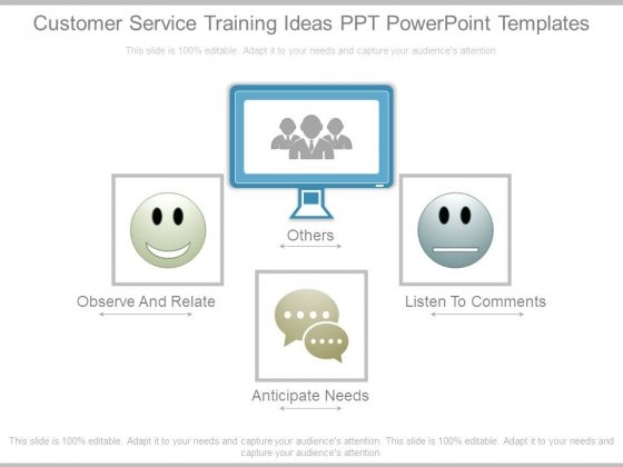 Customer Service Training Ideas Ppt Powerpoint Templates