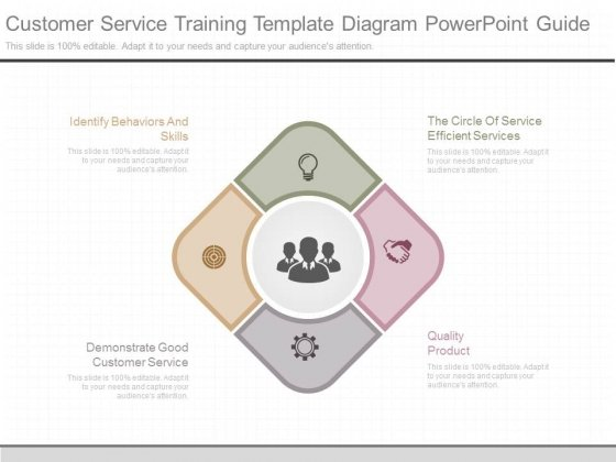 Customer Service Training Template Diagram Powerpoint Guide