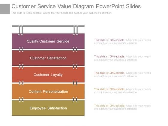 Customer Service Value Diagram Powerpoint Slides