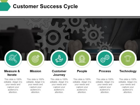 Customer Success Cycle Ppt PowerPoint Presentation Infographic Template Sample