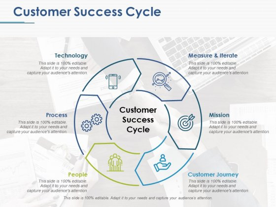 Customer Success Cycle Ppt PowerPoint Presentation Professional Maker