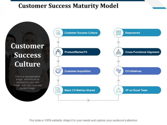 Customer success maturity model ppt powerpoint presentation show customer success maturity model ppt powerpoint presentation show templates powerpoint templates toneelgroepblik Choice Image