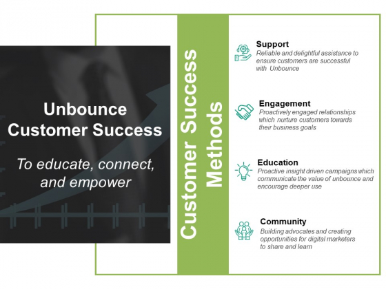 Customer Success Methods Ppt PowerPoint Presentation Layouts Objects