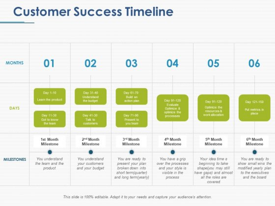 Customer_Success_Timeline_Ppt_PowerPoint_Presentation_Themes_Slide_1
