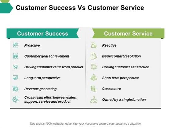 Customer Success Vs Customer Service Ppt PowerPoint Presentation Layouts Ideas