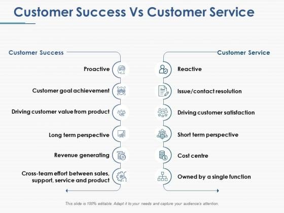Customer Success Vs Customer Service Ppt PowerPoint Presentation Portfolio Professional