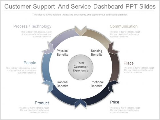 Customer Support And Service Dashboard Ppt Slides