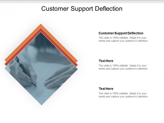 Customer Support Deflection Ppt PowerPoint Presentation Layouts Graphics Cpb