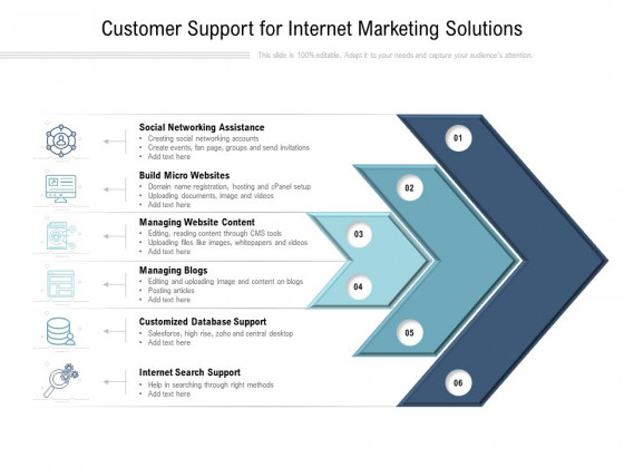 Customer Support For Internet Marketing Solutions Ppt PowerPoint Presentation Outline Show