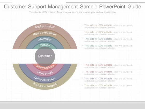 Customer Support Management Sample Powerpoint Guide