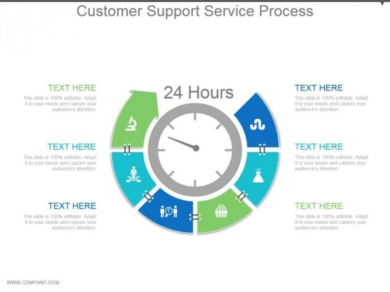 Customer support service process powerpoint slide template customer support service process powerpoint slide template powerpoint templates toneelgroepblik Gallery