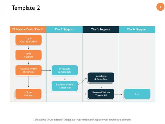 Customer_Support_Workflow_Diagram_Ppt_PowerPoint_Presentation_Complete_Deck_With_Slides_Slide_3