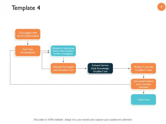 Customer_Support_Workflow_Diagram_Ppt_PowerPoint_Presentation_Complete_Deck_With_Slides_Slide_5