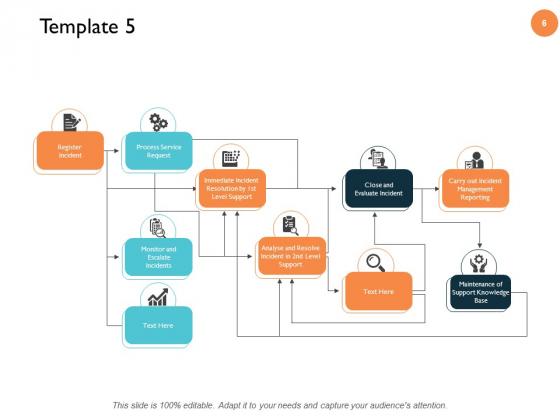 Customer_Support_Workflow_Diagram_Ppt_PowerPoint_Presentation_Complete_Deck_With_Slides_Slide_6