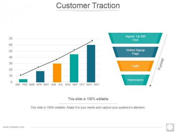Customer Traction Ppt PowerPoint Presentation Layouts Objects