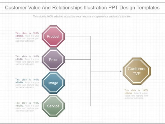 Customer Value And Relationships Illustration Ppt Design Templates