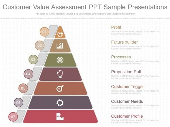Customer Value Assessment Ppt Sample Presentations