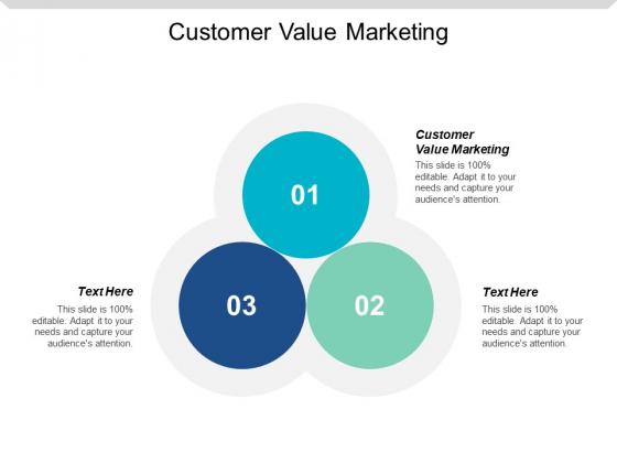 Customer Value Marketing Ppt Powerpoint Presentation Professional Ideas Cpb