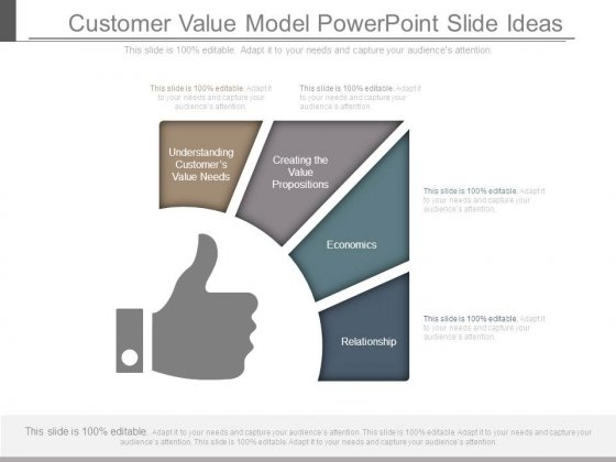 Customer Value Model Powerpoint Slide Ideas