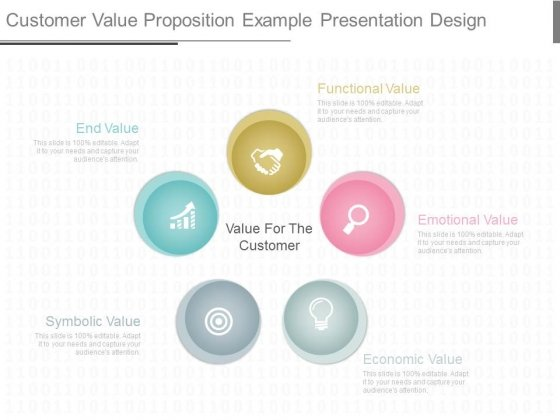 Customer Value Proposition Example Presentation Design - PowerPoint ...