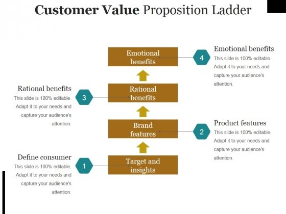 Customer Value Proposition Ladder Ppt PowerPoint Presentation Icon Show
