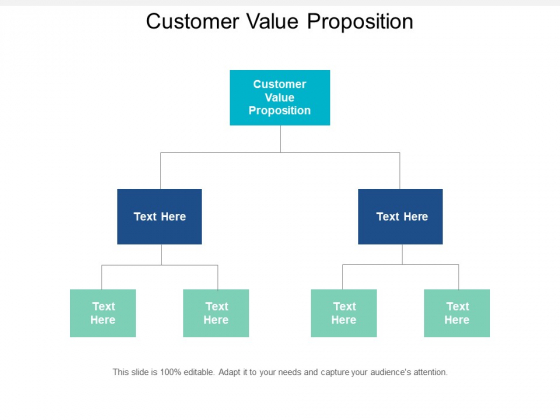 Customer Value Proposition Ppt PowerPoint Presentation Diagram Ppt Cpb