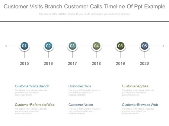 customer visits branch customer calls timeline of ppt example