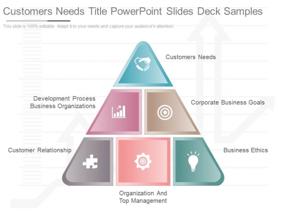 Customers Needs Title Powerpoint Slides Deck Samples