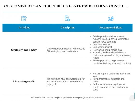 Customized Plan For Public Relations Building Contd Ppt PowerPoint Presentation Ideas Graphics Design