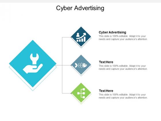 Cyber Advertising Ppt PowerPoint Presentation Inspiration Design Ideas Cpb