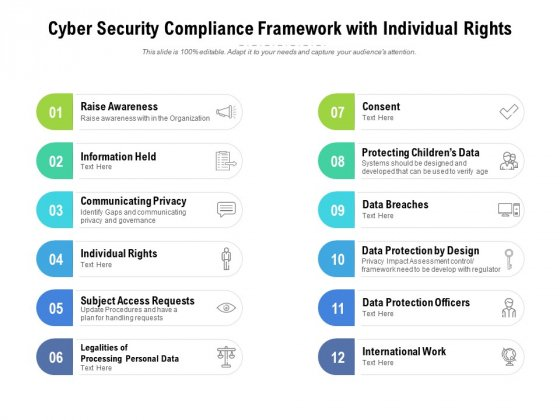 Cyber Security Compliance Framework With Individual Rights Ppt PowerPoint Presentation Infographics Graphics Pictures