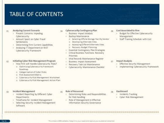 Cyber Security For Your Organization Table Of Contents Ppt Design Ideas PDF