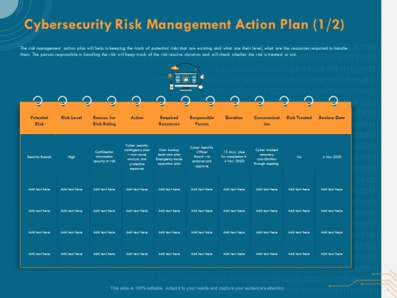 Cyber Security Implementation Framework Cybersecurity Risk Management Action Plan Potential Diagrams Pdf Powerpoint Templates