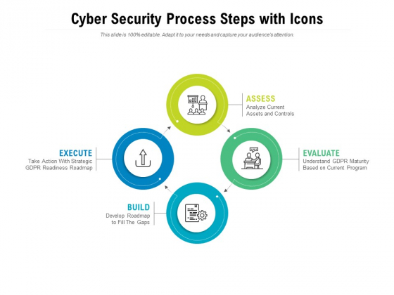 Cyber Security Process Steps With Icons Ppt PowerPoint Presentation Summary Slide