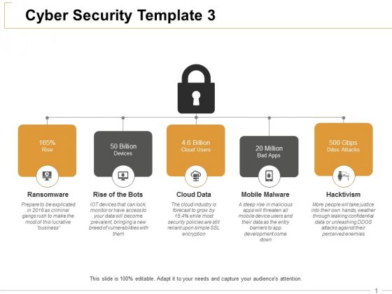 Cyber Security Ransomware Ppt PowerPoint Presentation Summary Graphics Design